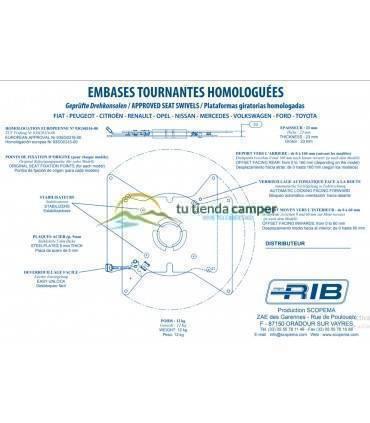 Caracteristicas tecnicas bases giratorias scopema
