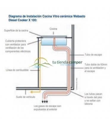 Vitroceramica Diésel Cooker X100 Instalación